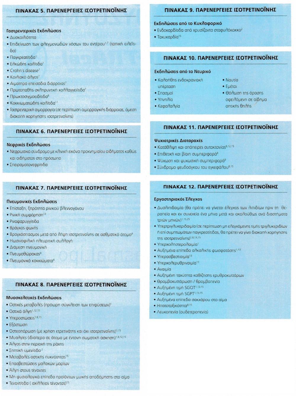 isotretinoini-2