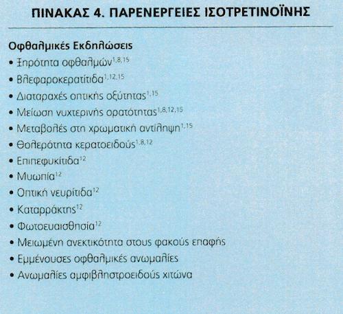 isotretinoini-5